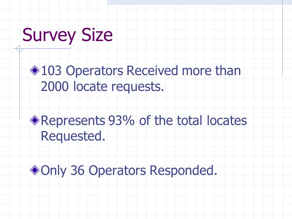 Survey Size 103 Operators Received more than 2000 locate requests.