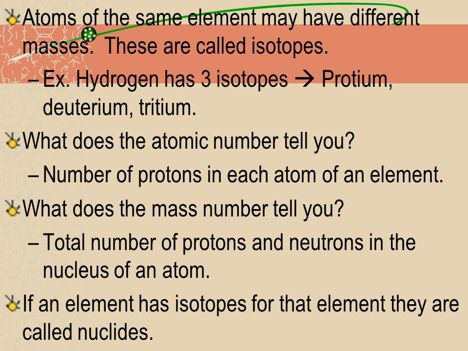 Atoms of the same element may have different masses.