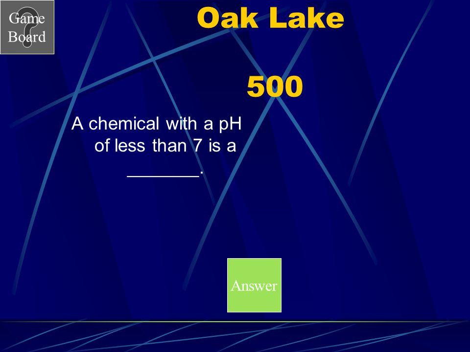 Game Board Oak Lake 400A What are nitrates and phosphates?