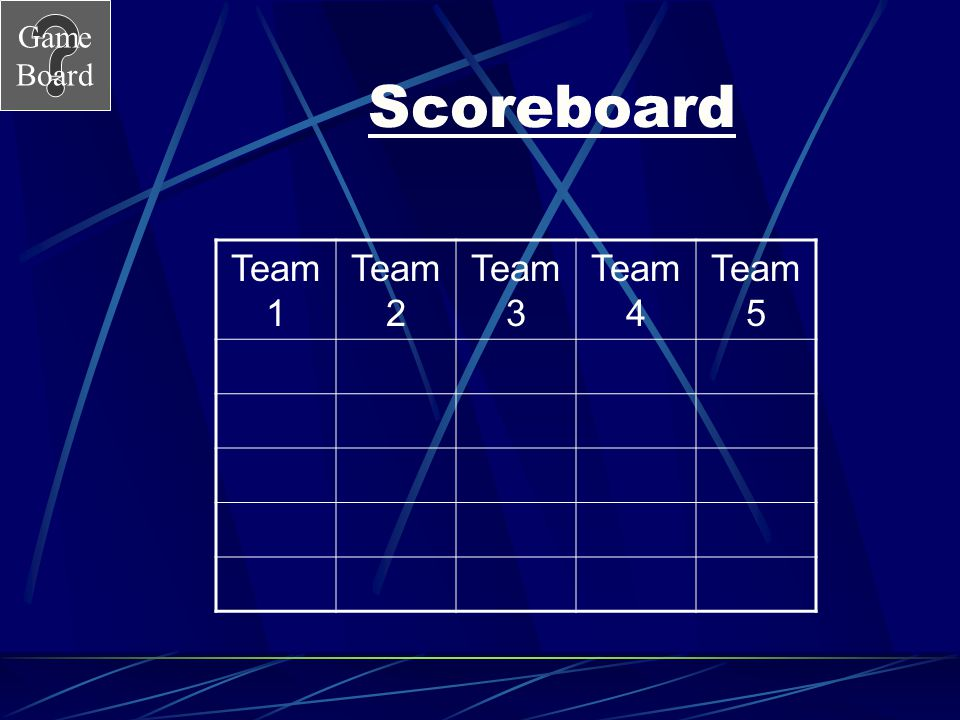 Game Board Miscellaneous 500A What is 11 grams/cm 3 ? Score Board