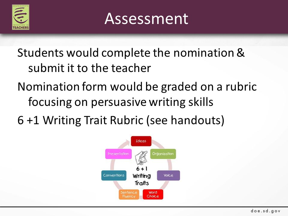 Assessment Students would complete the nomination & submit it to the teacher Nomination form would be graded on a rubric focusing on persuasive writing skills 6 +1 Writing Trait Rubric (see handouts)