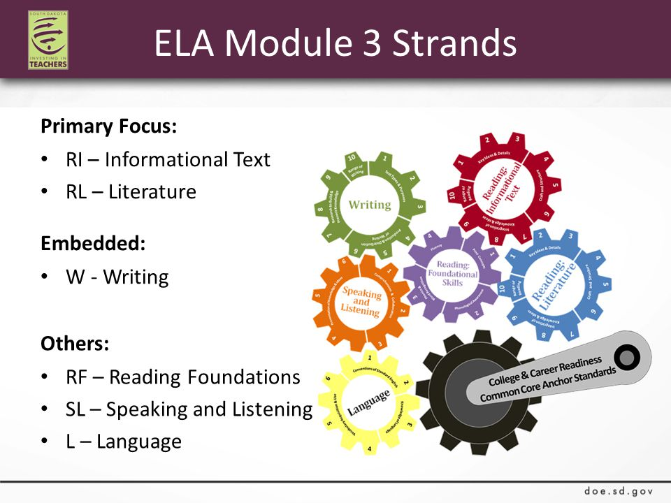 6 Major Shifts 1.Increase in Informational Texts 2.