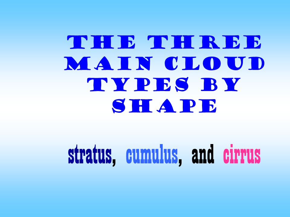 The three main cloud types by shape stratus, cumulus, and cirrus