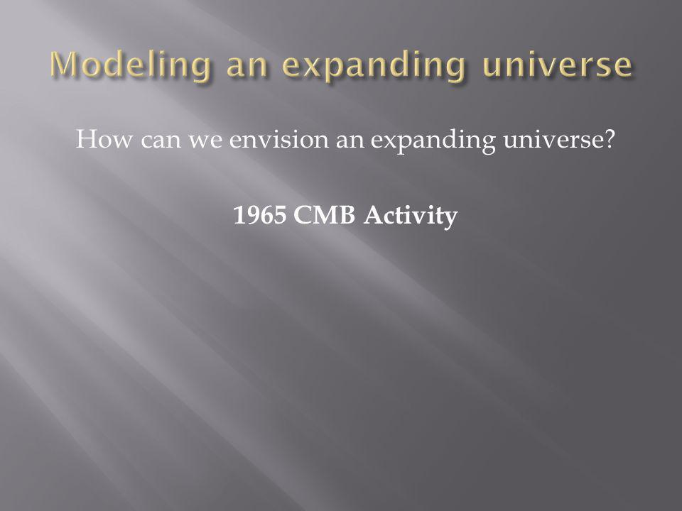 How can we envision an expanding universe 1965 CMB Activity