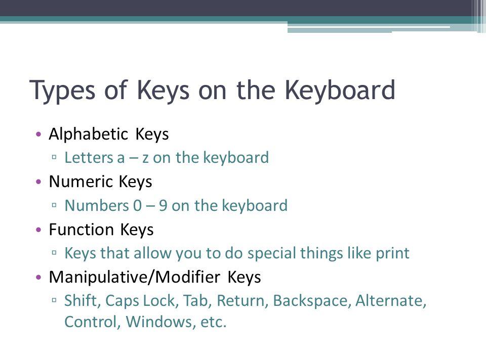 Types of Keys on the Keyboard Alphabetic Keys ▫ Letters a – z on the keyboard Numeric Keys ▫ Numbers 0 – 9 on the keyboard Function Keys ▫ Keys that a