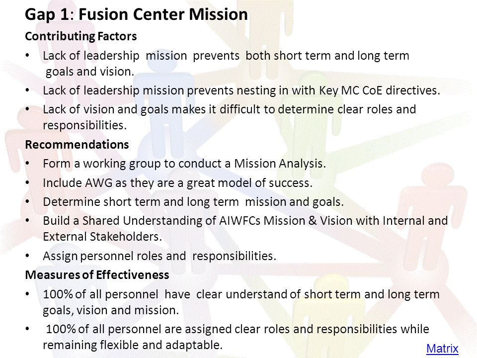 Gap 1: Fusion Center Mission Contributing Factors Lack of leadership mission prevents both short term and long term goals and vision.