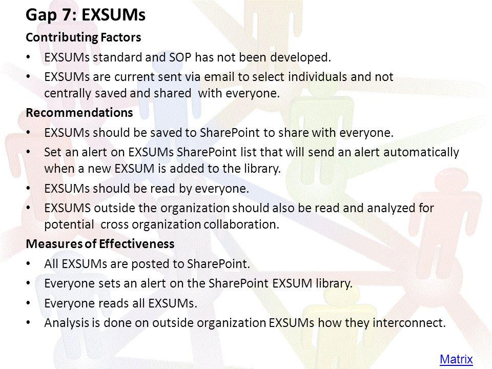 Gap 7: EXSUMs Contributing Factors EXSUMs standard and SOP has not been developed.