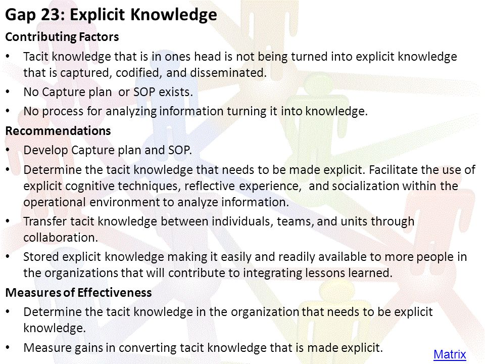 Gap 23: Explicit Knowledge Contributing Factors Tacit knowledge that is in ones head is not being turned into explicit knowledge that is captured, codified, and disseminated.