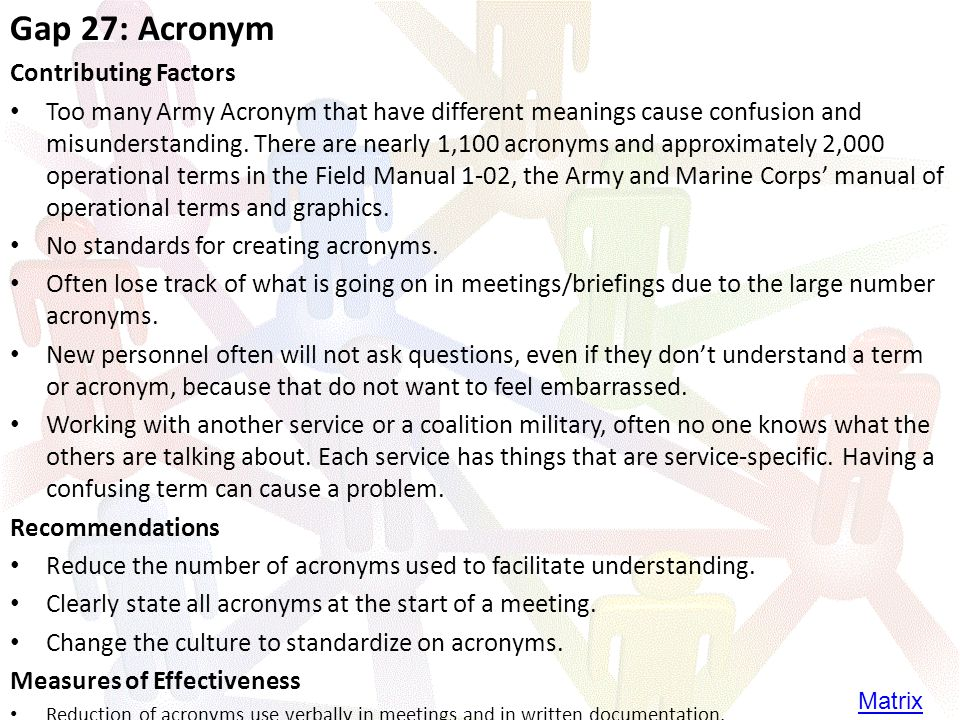 Gap 27: Acronym Contributing Factors Too many Army Acronym that have different meanings cause confusion and misunderstanding.