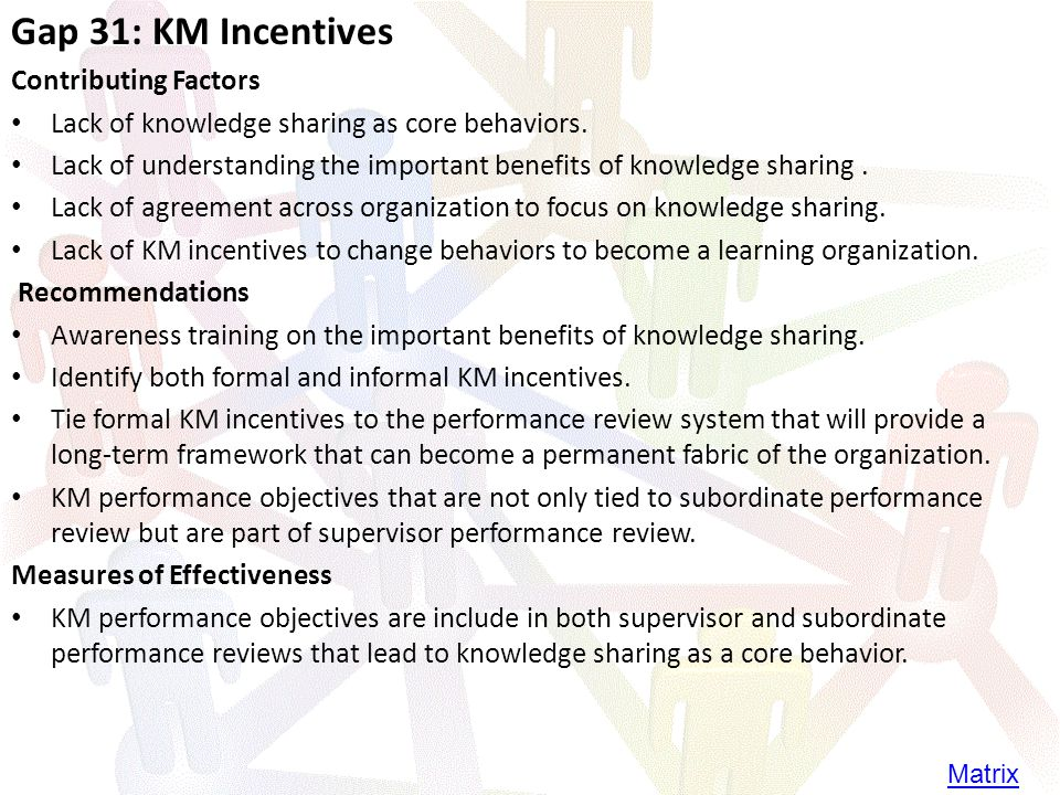 Gap 31: KM Incentives Contributing Factors Lack of knowledge sharing as core behaviors.
