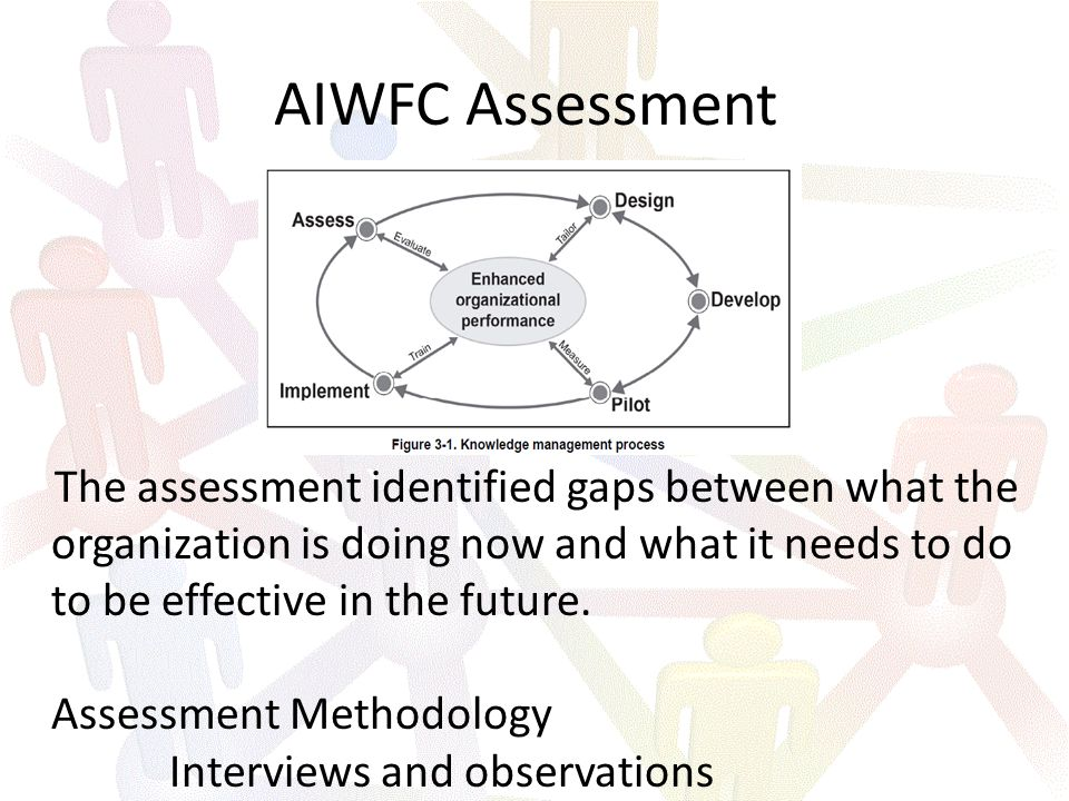 AIWFC Assessment The assessment identified gaps between what the organization is doing now and what it needs to do to be effective in the future.