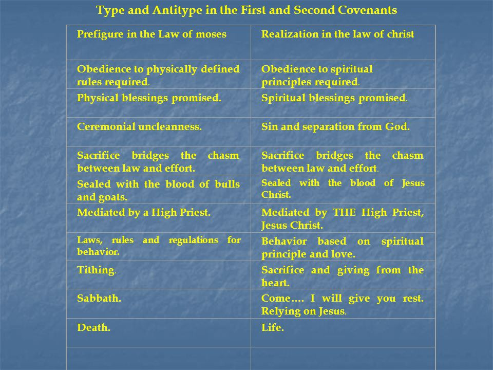 Type and Antitype in the First and Second Covenants Prefigure in the Law of moses Realization in the law of christ Obedience to physically defined rul