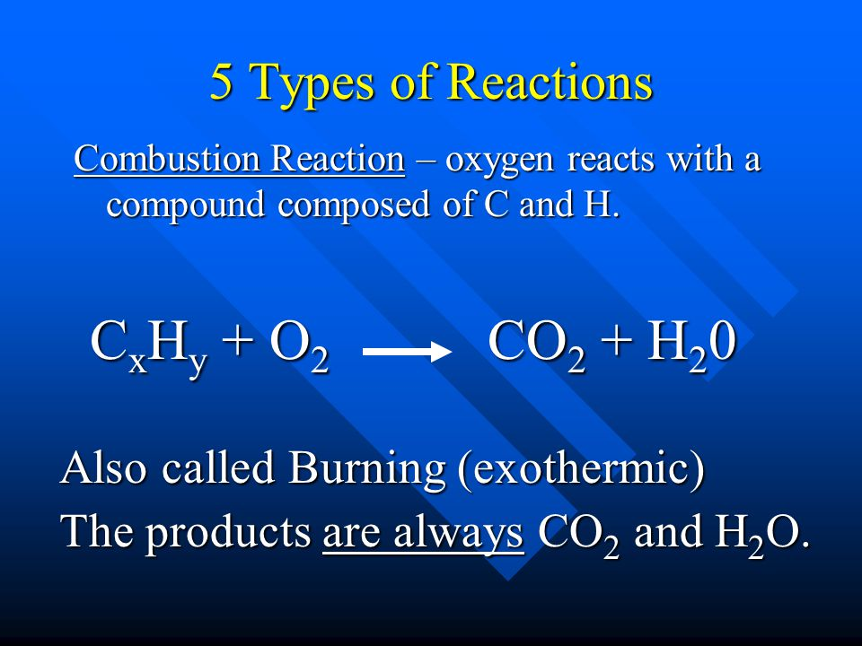 5 Types of Reactions Double Replacement Reaction – two compounds react and exchange positive ions to form two new compounds. AB + CD AD + CB AB + CD A