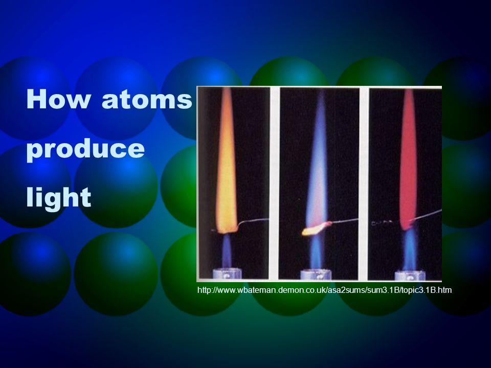 How atoms produce light http://www.wbateman.demon.co.uk/asa2sums/sum3.1B/topic3.1B.htm