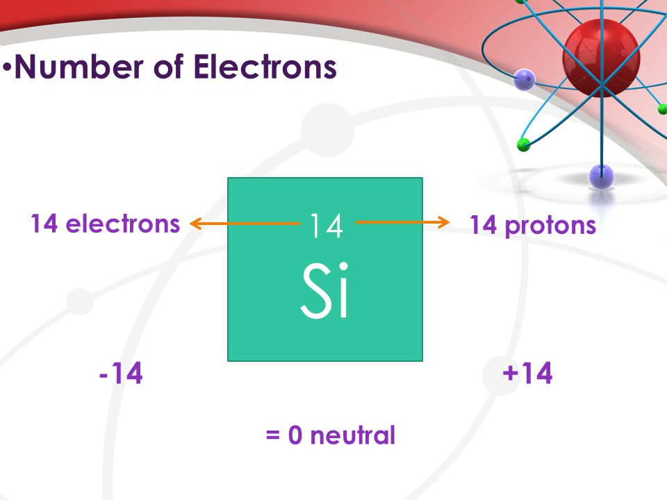 14 Si 14 protons 14 electrons -14+14 = 0 neutral