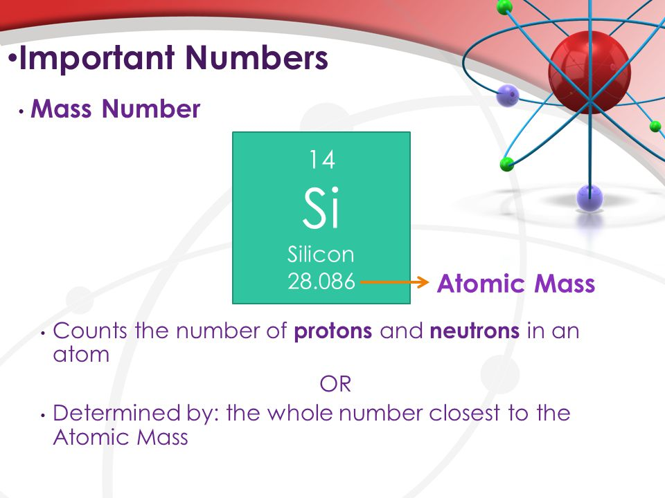 Counts the number of protons and neutrons in an atom OR Determined by: the whole number closest to the Atomic Mass Mass Number Important Numbers 14 Si Silicon 28.086 Atomic Mass