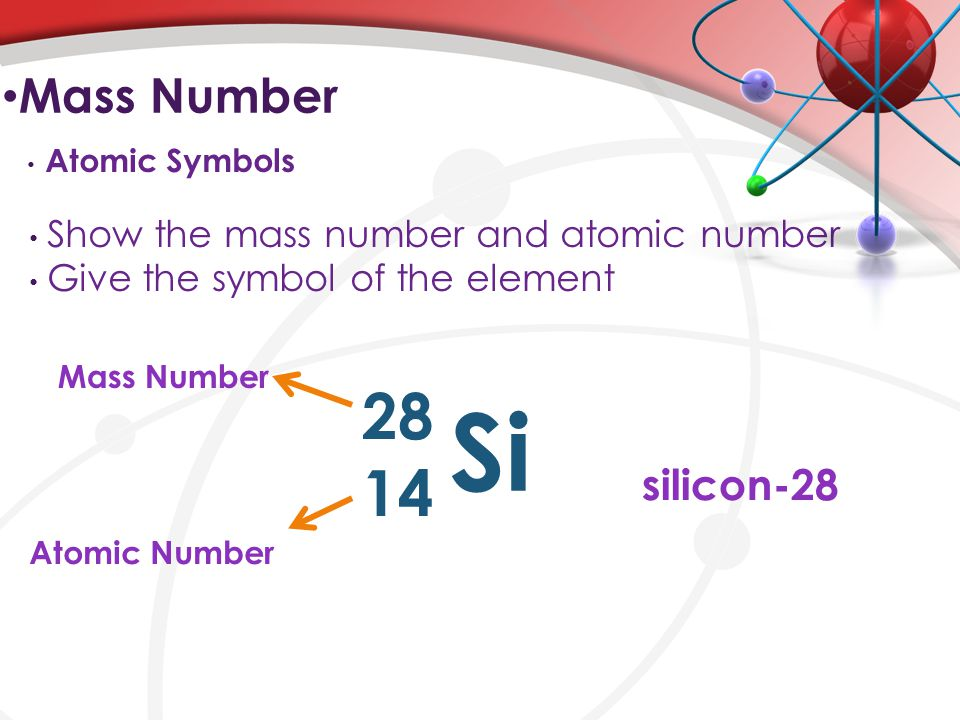 Show the mass number and atomic number Give the symbol of the element Atomic Symbols Mass Number 28 14 Si Mass Number Atomic Number silicon-28