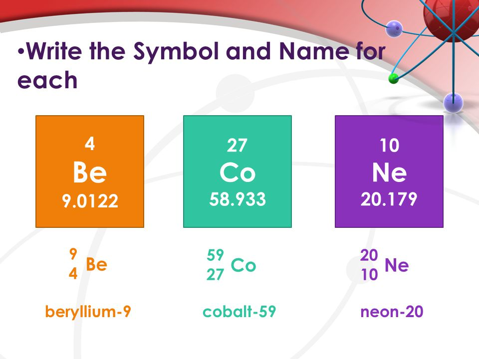 Write the Symbol and Name for each 4 Be 9.0122 27 Co 58.933 10 Ne 20.179 Be 9494 beryllium-9 59 27 Co cobalt-59 20 10 Ne neon-20