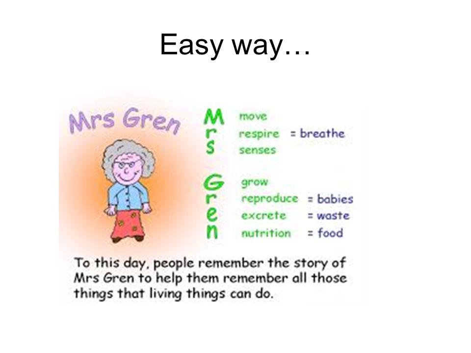 Easy way…