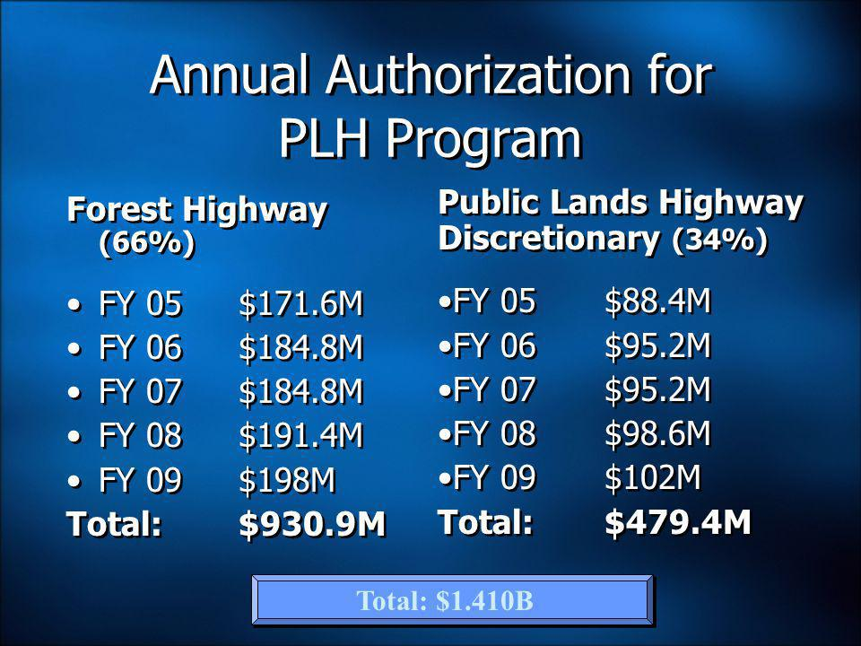 Annual Authorization for PLH Program Forest Highway (66%) FY 05$171.6M FY 06 $184.8M FY 07 $184.8M FY 08 $191.4M FY 09 $198M Total: $930.9M Forest Highway (66%) FY 05$171.6M FY 06 $184.8M FY 07 $184.8M FY 08 $191.4M FY 09 $198M Total: $930.9M Public Lands Highway Discretionary (34%) FY 05$88.4M FY 06 $95.2M FY 07 $95.2M FY 08 $98.6M FY 09 $102M Total: $479.4M Total: $1.410B