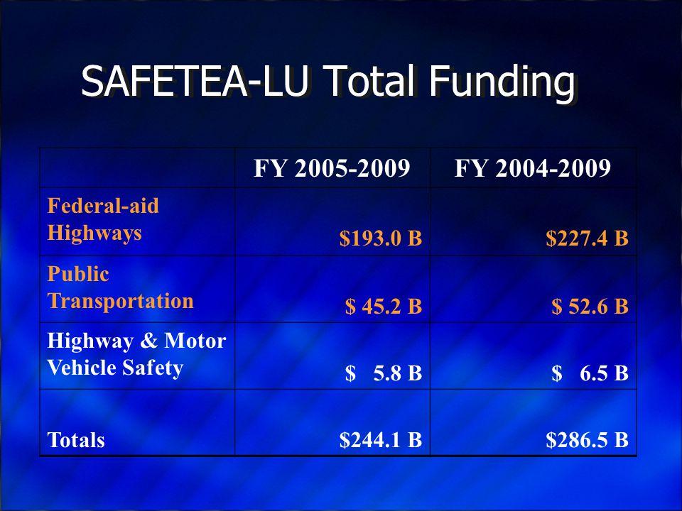 SAFETEA-LU Total Funding FY 2005-2009FY 2004-2009 Federal-aid Highways $193.0 B$227.4 B Public Transportation $ 45.2 B$ 52.6 B Highway & Motor Vehicle Safety $ 5.8 B$ 6.5 B Totals$244.1 B$286.5 B