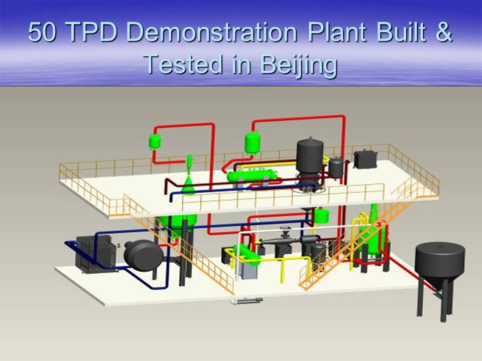 50 TPD Demonstration Plant Built & Tested in Beijing
