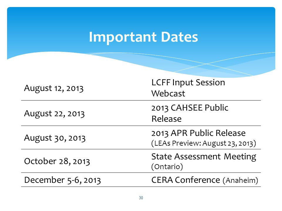 30 Important Dates August 12, 2013 LCFF Input Session Webcast August 22, 2013 2013 CAHSEE Public Release August 30, 2013 2013 APR Public Release (LEAs
