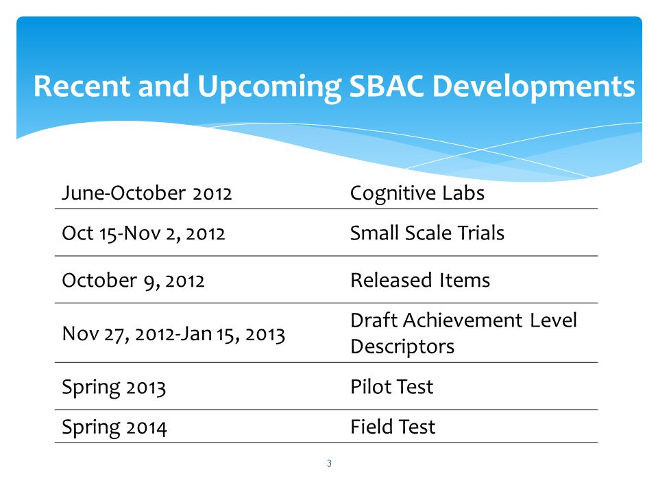  Smarter Balanced will conduct a Pilot computer-based administration of their assessment system beginning in February 2013.