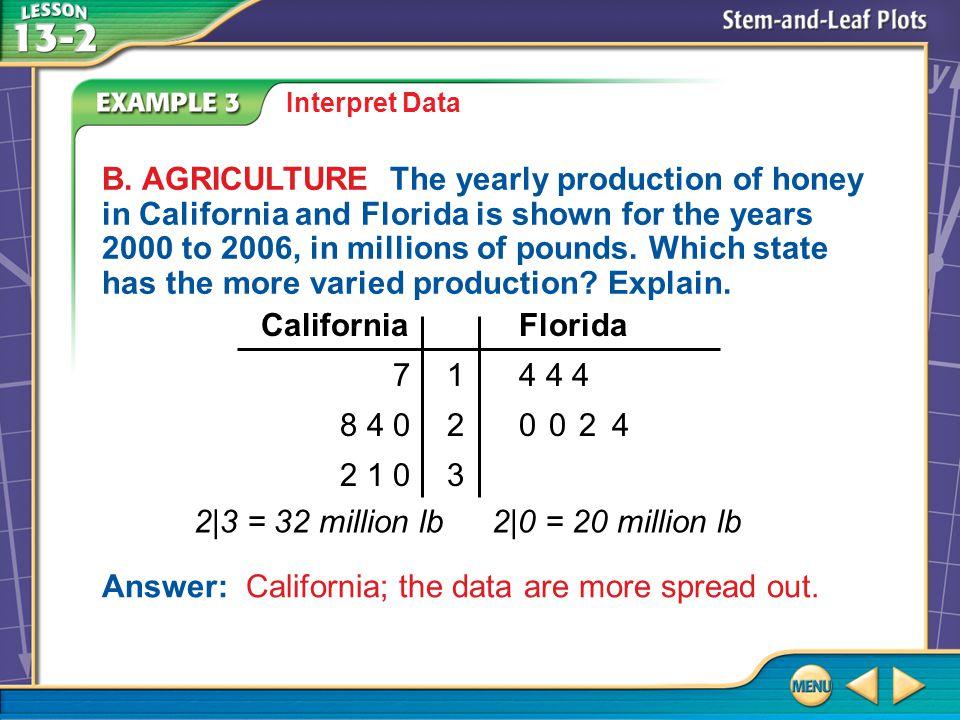 Example 3B Interpret Data B.