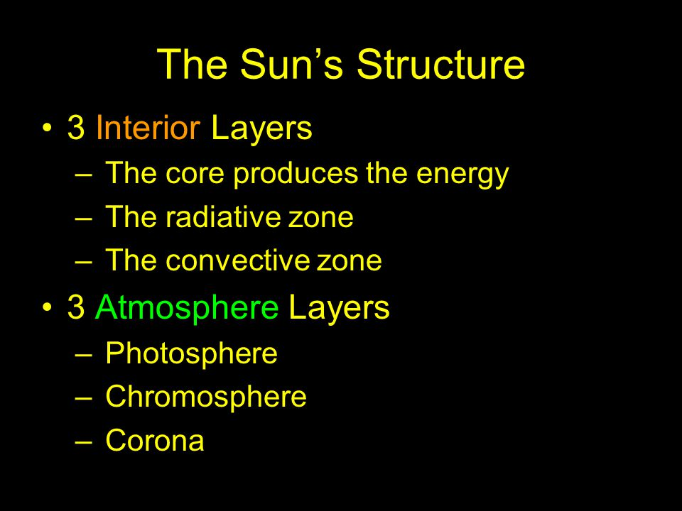 The Sun's Structure 3 Interior Layers – The core produces the energy – The radiative zone – The convective zone 3 Atmosphere Layers – Photosphere – Ch