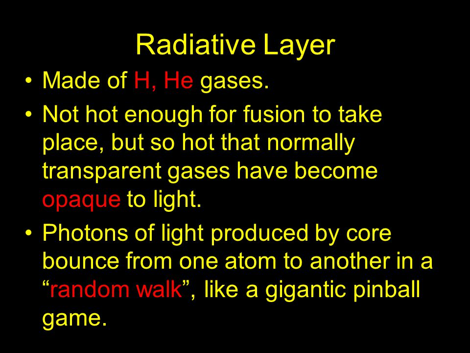 Radiative Layer Made of H, He gases. Not hot enough for fusion to take place, but so hot that normally transparent gases have become opaque to light.