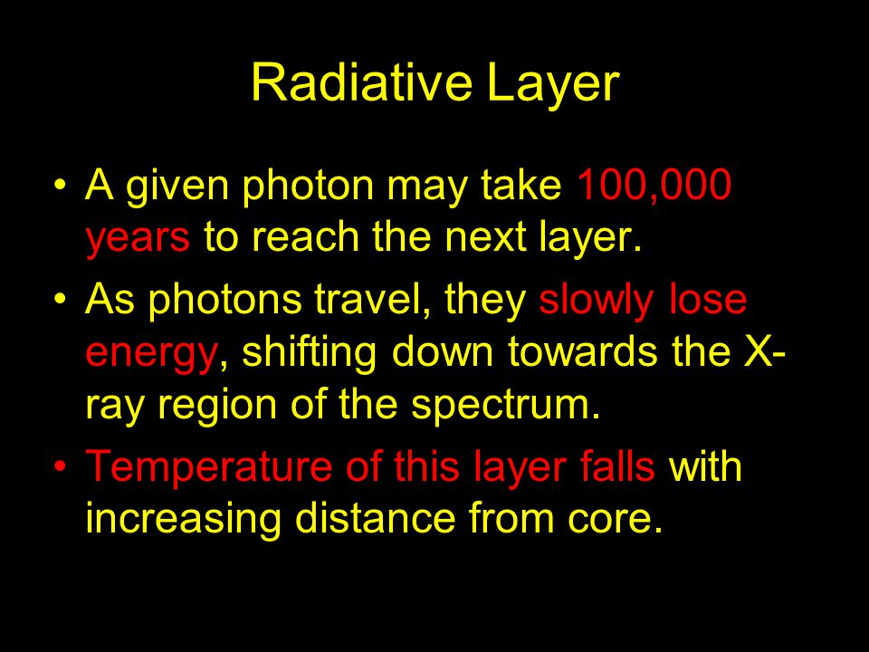 Radiative Layer A given photon may take 100,000 years to reach the next layer. As photons travel, they slowly lose energy, shifting down towards the X