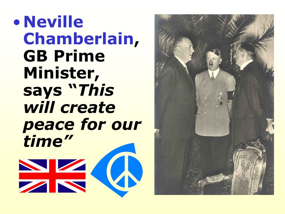 Fr, GB, Germ & It meet at MUNICH CONFERENCE. France & GB appease Hitler & give him Cz. ( See chart above for rest) Hitler promises to make no more dem
