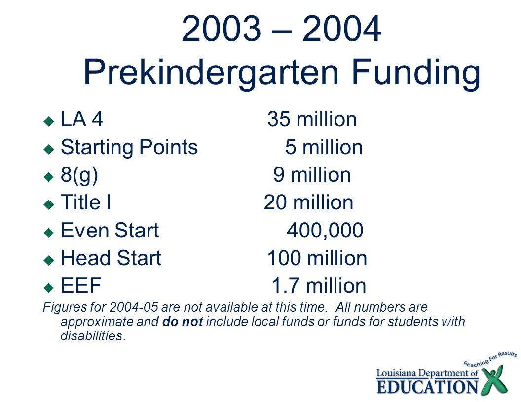 2003 – 2004 Prekindergarten Funding  LA 4 35 million  Starting Points 5 million  8(g) 9 million  Title I 20 million  Even Start 400,000  Head Start 100 million  EEF 1.7 million Figures for 2004-05 are not available at this time.