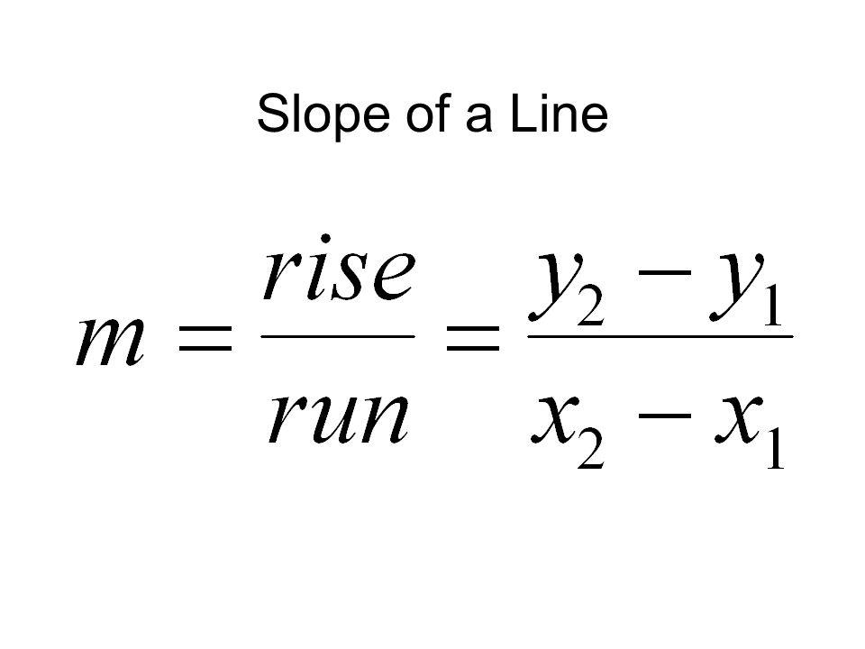 Point Slope Form x y Any stinking point on the line Any stinking fixed point on the line