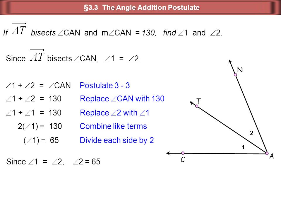 If bisects  CAN and m  CAN = 130, find  1 and  2. Since bisects  CAN,  1 =  2.  1 +  2 =  CAN Postulate 3 - 3  1 +  2 = 130 Replace  CAN