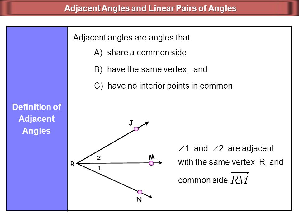 Definition of Adjacent Angles Adjacent angles are angles that: M J N R 1 2  1 and  2 are adjacent with the same vertex R and common side A) share a