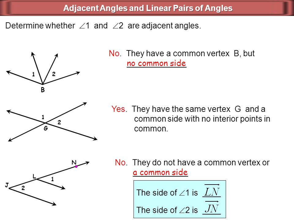 Determine whether  1 and  2 are adjacent angles. No. They have a common vertex B, but _____________ no common side 1 2 B 1 2 G Yes. They have the sa