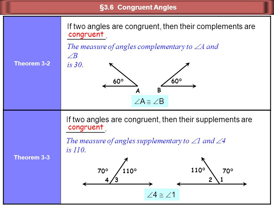 Theorem 3-2 If two angles are congruent, then their complements are _________. The measure of angles complementary to  A and  B is 30. A B 60°  A 