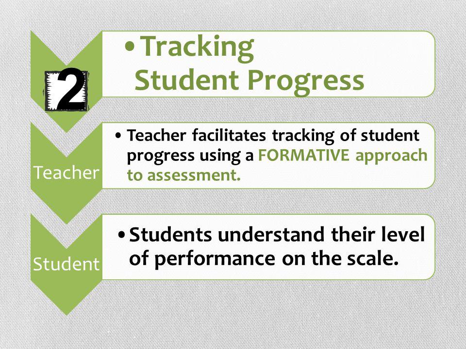 Tracking Student Progress Teacher Teacher facilitates tracking of student progress using a FORMATIVE approach to assessment. Student Students understa