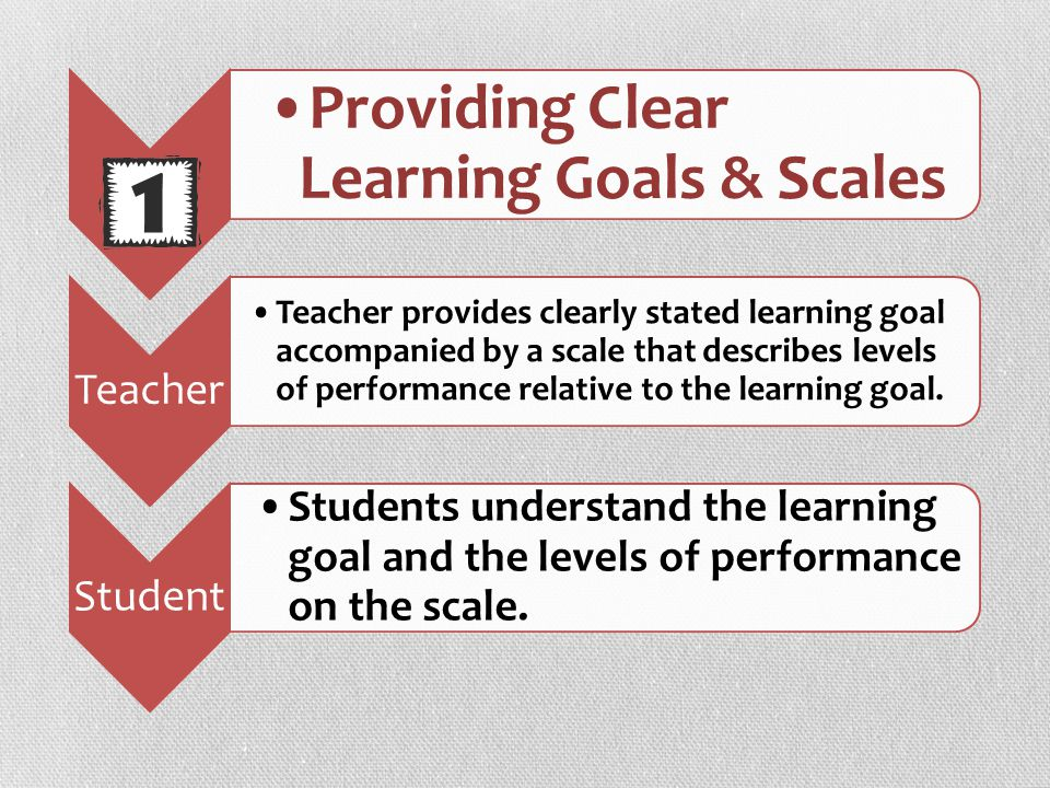 1 Providing Clear Learning Goals & Scales Teacher Teacher provides clearly stated learning goal accompanied by a scale that describes levels of perfor