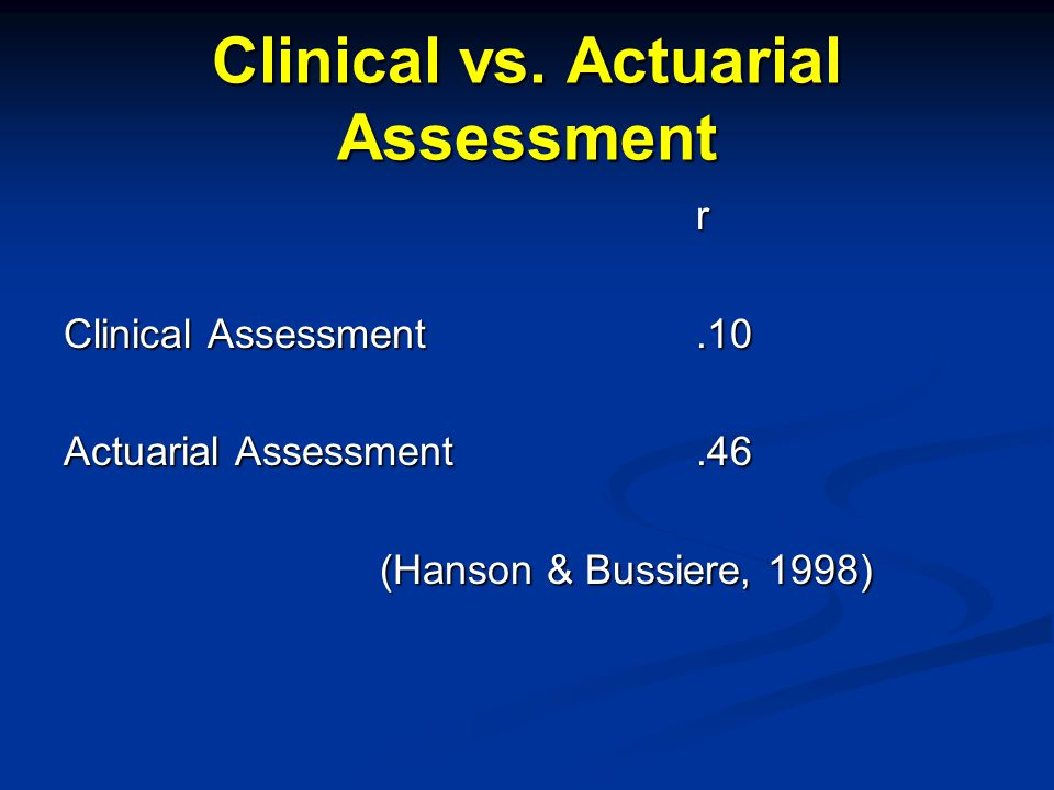 Clinical vs. Actuarial Assessment r Clinical Assessment.10 Actuarial Assessment.46 (Hanson & Bussiere, 1998)