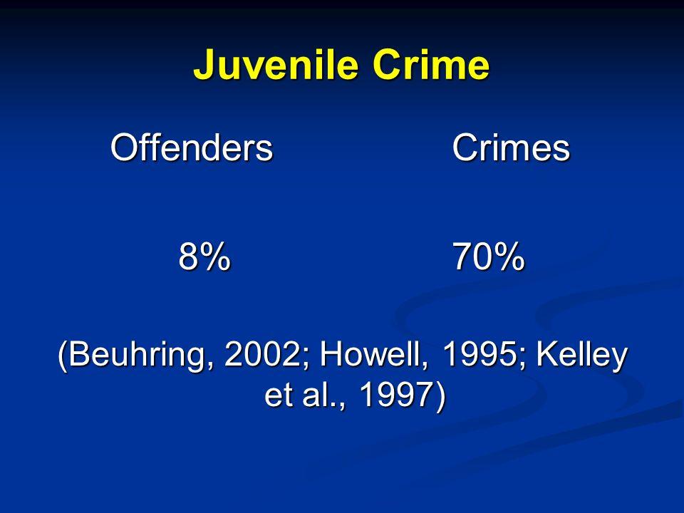 Juvenile Crime OffendersCrimes OffendersCrimes 8% 70% (Beuhring, 2002; Howell, 1995; Kelley et al., 1997)
