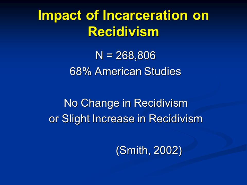Impact of Incarceration on Recidivism N = 268,806 68% American Studies No Change in Recidivism or Slight Increase in Recidivism (Smith, 2002)