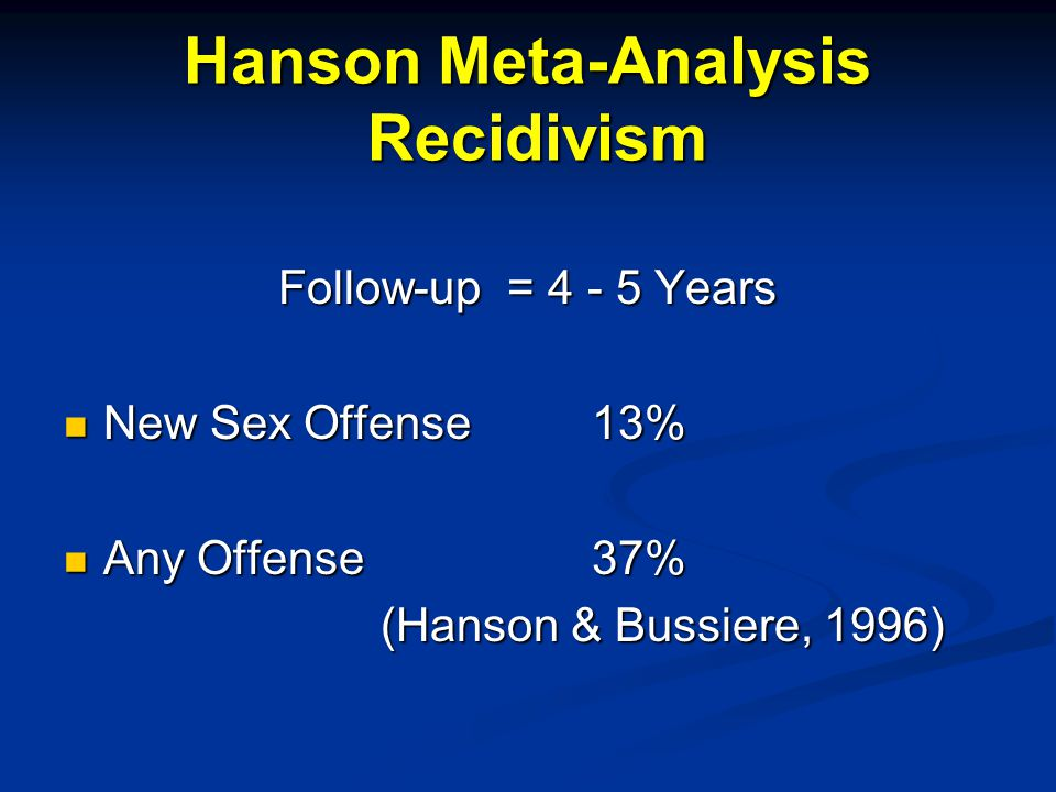Hanson Meta-Analysis Recidivism Follow-up = 4 - 5 Years New Sex Offense13% New Sex Offense13% Any Offense37% Any Offense37% (Hanson & Bussiere, 1996)