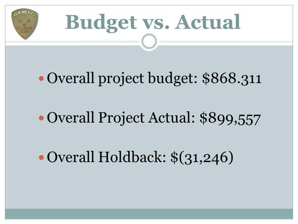 Budget vs. Actual Overall project budget: $868.311 Overall Project Actual: $899,557 Overall Holdback: $(31,246)