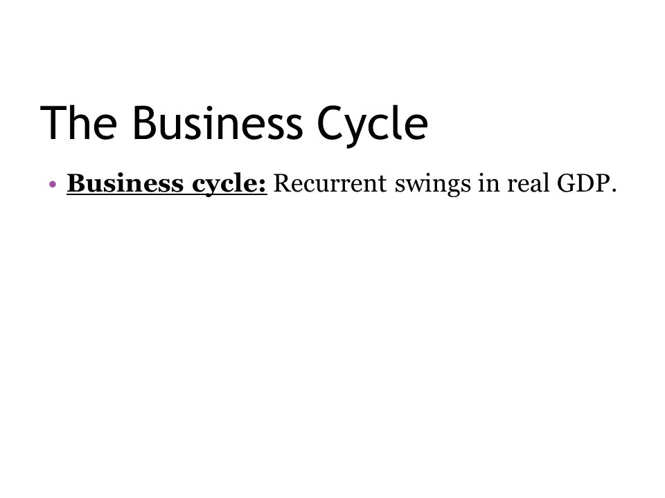 Business cycle: Recurrent swings in real GDP.
