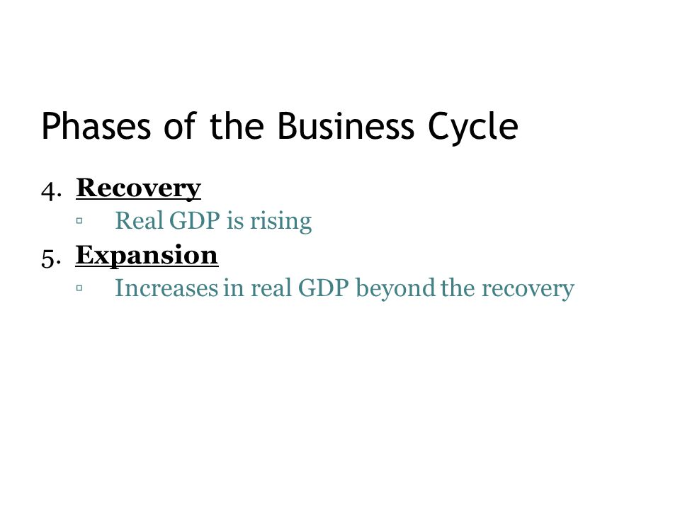 Phases of the Business Cycle 4. Recovery ▫Real GDP is rising 5. Expansion ▫Increases in real GDP beyond the recovery