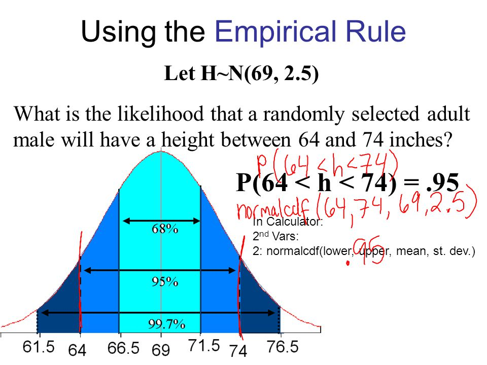 Empirical Rule-- Let H~N(69, 2.5) What is the likelihood that a randomly selected adult male would have a height less than 69 inches