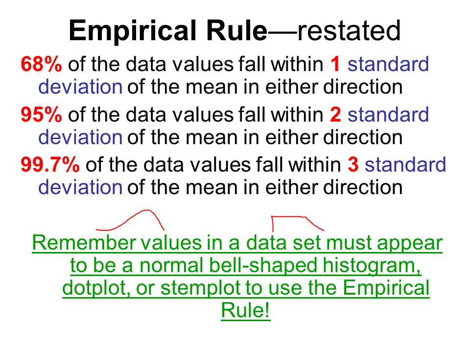 Empirical Rule—restated 68% of the data values fall within 1 standard deviation of the mean in either direction 95% of the data values fall within 2 standard deviation of the mean in either direction 99.7% of the data values fall within 3 standard deviation of the mean in either direction Remember values in a data set must appear to be a normal bell-shaped histogram, dotplot, or stemplot to use the Empirical Rule!